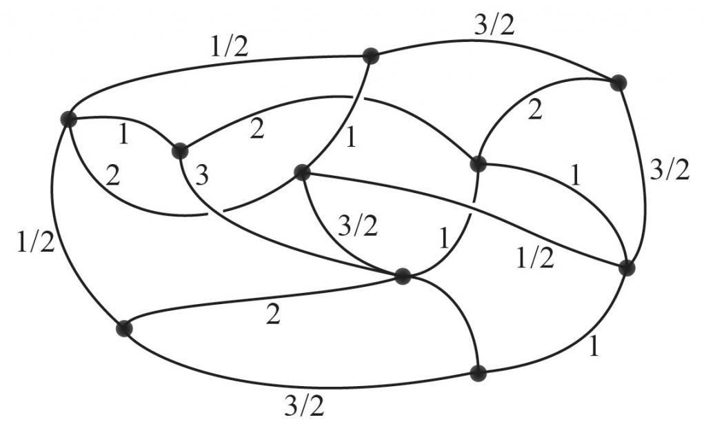 spinnet