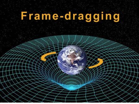 F11.2-FrameDragging