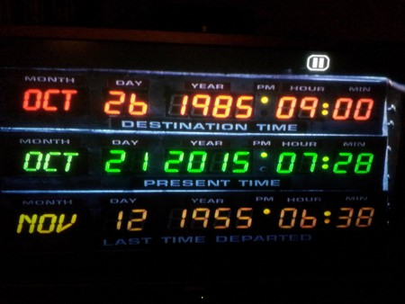 "Time travel in the past as featured in the celebrated movie ""Back to the Future"""