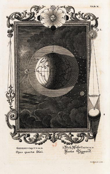 Illustration to the fourth day of the Creation showing how eclipses are caused. Johann Jacob Scheuchzer, Physica Sacra, Amsterdam 1732.