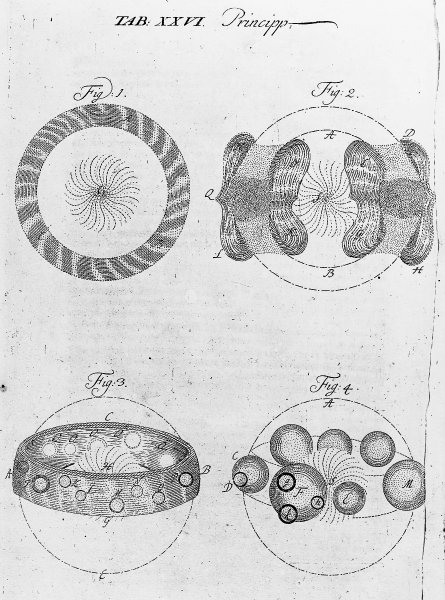 "The Formation of the Solar System According to Swedenborg. Swedenborg's On the Principles of Natural Things consists of three volumes: the first is entitled Natural Principles, the second On Iron and the third On Copper and Orichalcum. In all of them the text is accompanied by elaborate diagrams. Plate 26, which appears in the third part of Volume 1, is headed ""De Chao Universali Solis et Planetarum"" and explains the formation of the solar system. In Fig. 1 the crust formed by the original nebula as it solidified is about to burst. Fig. 2 shows the state of confusion and collapse as pieces of the sun are scattered through space. In Fig. 3 the crust has reformed as a disc surrounding the proto-sun. In Fig. 4 the pieces have separated into individual spheres: the planets. In the accompanying text Swedenborg refers to the appearance of three new stars: that of 1572, which Tycho Brahe had observed in the constellation of Cassiopeia, and those which Kepler had observed in 1600 (in Cygnus) and in 1604 (in Ophiucus). On the Principles of Natural Things is based on rigorous scientific empiricism; it has no trace of the mysticism to which Swedenborg was otherwise attracted and which might account for the underappreciation of his work by scientific historians. Emanuel Swedenborg, Prodromus Principiorum Rerum Naturalium sive Novorum Tentaminum, Chymiam et Physicam Experimentalem Geometrice Explicandi, part three, Dresden and Leipzig, F. Hekelium, 1734"
