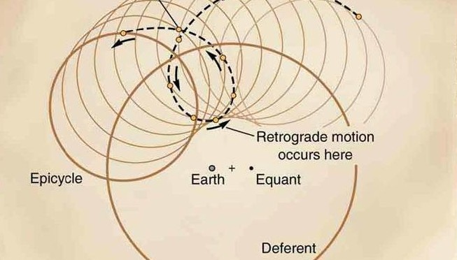 geometry and the cosmos (3) : from ptolemy's circles to inflationary  cosmology
