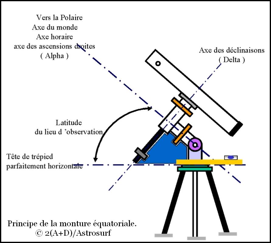 c3be2ffeb2 Bien choisir sa première lunette astronomique