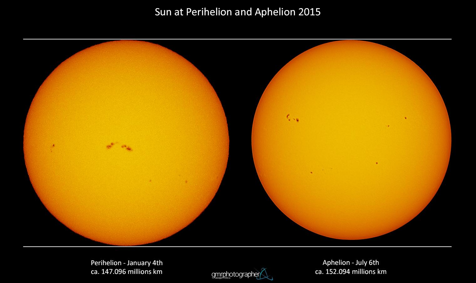 Le Soleil Est à Sa Plus Grande Distance De La Terre