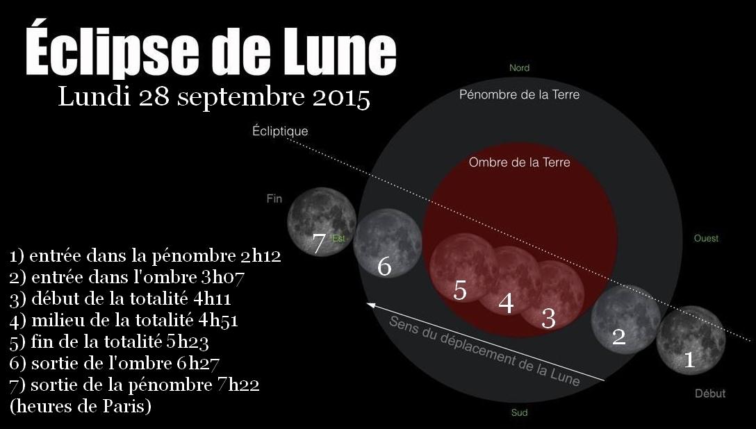 28 septembre ne manquez pas l 39 clipse de lune - Heure de lever et coucher de la lune ...
