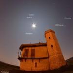 La Lune glisse sous Castor et Pollux