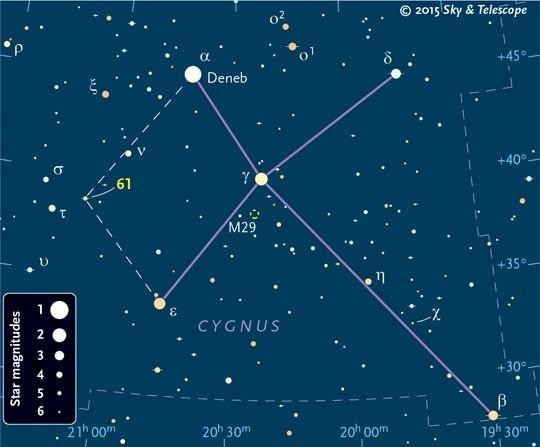 61 Cygni Première étoile Dont On A Mesuré La Distance