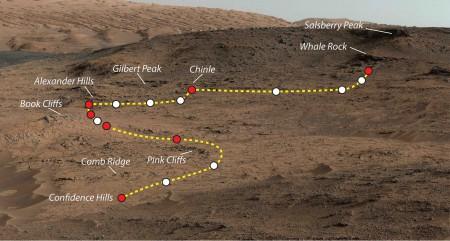 Curiosity explore le socle d'une montagne, fait de sédiments lacustres qu'il a déjà analysé en deux enroits: Confidence Hills et Pink Hills (NASA/JPL-Caltech/Univ. of Arizona)