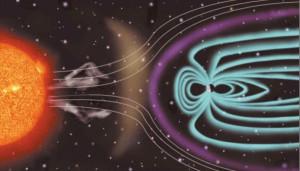 Schéma montrant comment le vent solaire est dévié par la magnétosphère terrestre
