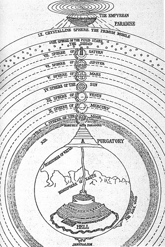 """La """"Divine Comédie"""" du poète italien décrit un système cosmographique hérité de l'Antiquité et adapté aux exigences théologiques  chrétiennes."""
