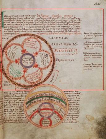 Diagramme des cinq climats, extrait du De natura rerum d'Isidore de Séville, où l'auteur rappelle l'étymologie du mot cosmos.