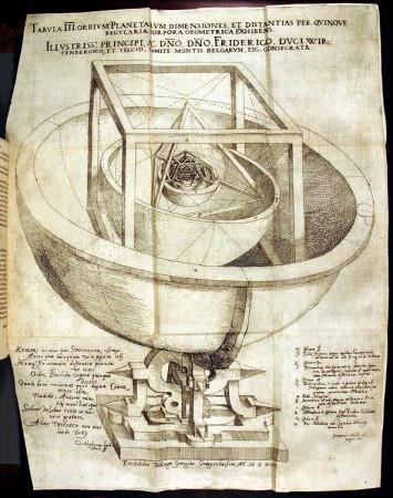 Kepler Mysterium plate 3