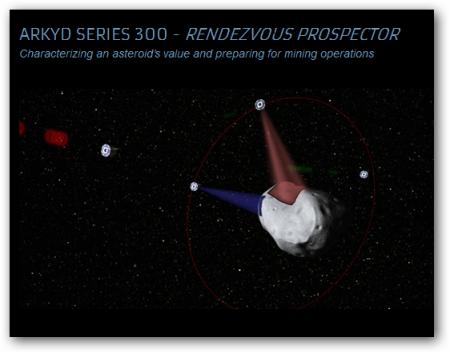 arkydseries300rendezvousprospector
