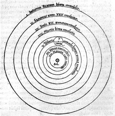 Le fameux diagramme du De Revolutionibus (1543) où Copernic expose pour la première fois son système héliocentrique