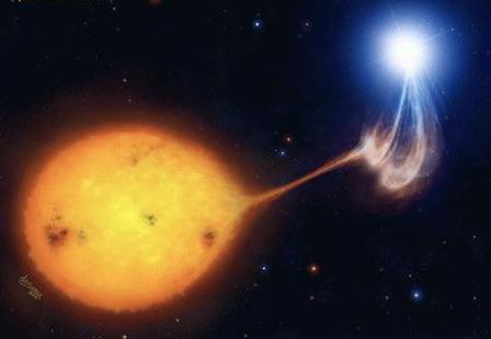 Vision d'artiste d'une variable cataclysmique magnétique.  La matière de l'étoile compagnon tombe le long des lignes d'un fort champ magnétique sur les pôles d'une naine blanche.