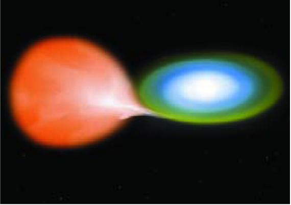 Vue d'artiste d'une nova en préparation dans un système binaire composé d'une étoile géante et d'une naine blanche. Le gaz de la géante rouge, à gauche, s'échappe peu à peu vers le disque entourant la naine blanche, à droite, et finit par tomber sur celle-ci. Quand suffisament de gaz s'est accumulé et que la température atteint la dizaine de millions de degrés, la fusion de l'hydrogène se déclenche et une formidable explosion se produit à la surface de l'étoile.