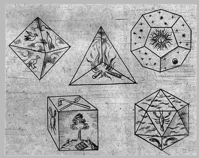 Les cinq éléments de la physique aristotélicienne, associés aux cinq polyèdres réguliers de la géométrie euclidienne. Dans Kepler, Harmonices Mundi (1619)