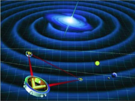 Le schéma de principe de l'observatoire eLISA consiste en trois satellites en formation équilatérale, séparés chacun de 5 millions de kilomètres, l'ensemble tournant autour du Soleil.