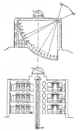 Vue en coupe de l'Observatoire et de son quadrant encastré (reconstitution)