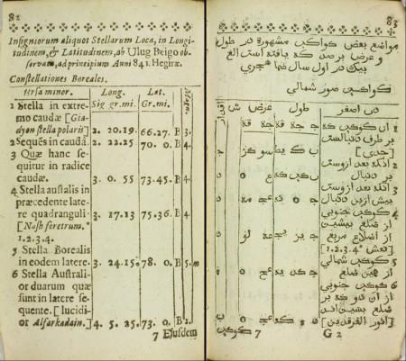 Page de la première édition occidentale du catalogue d'Ulugh Beg, traduit et commenté par John Greaves (Oxford, 1648).