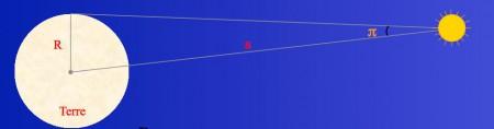 parallaxe-solaire