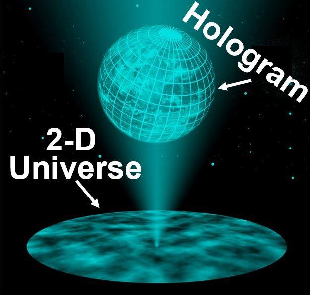 """Une vue bien naïve de l'holographie appliquée à l'univers dans son ensemble, ce qu'on appelle en anglais du """"wishful thinking""""..."""