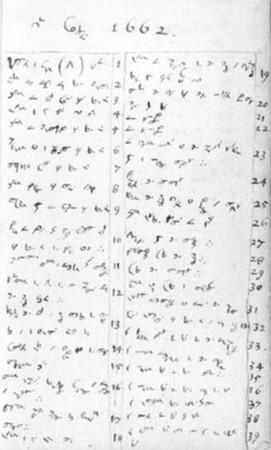 """Un aperçu du manuscrit original des """"péchés de Newton"""", en écriture codée."""