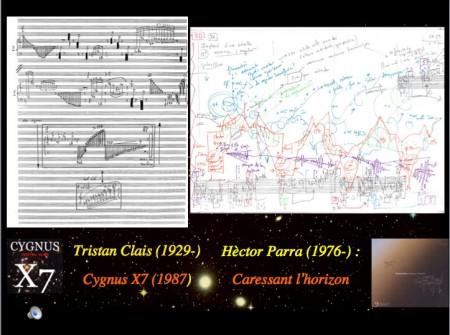 Diapositive de ma présentation évoquant mes collaborations artistiques avec Tristan Clais et Hèctor Parra.