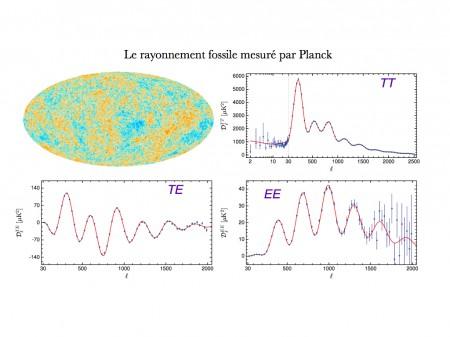 Crédits : ESA-collaboration Planck
