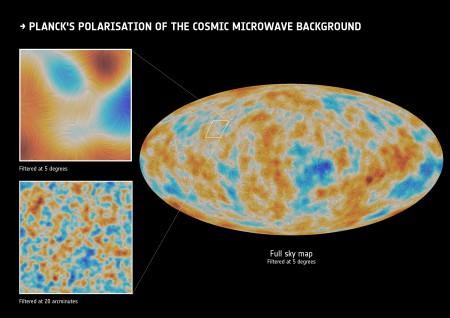 Carte du rayonnement fossile vu par Planck. Les couleurs tracent la température et les reliefs indiquent la direction de la polarisation. Crédits : ESA - collaboration Planck