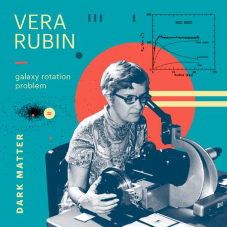 Vera Rubin découvre la matière noire dans les galaxies